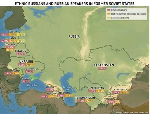 Russian Speaking Populations 65